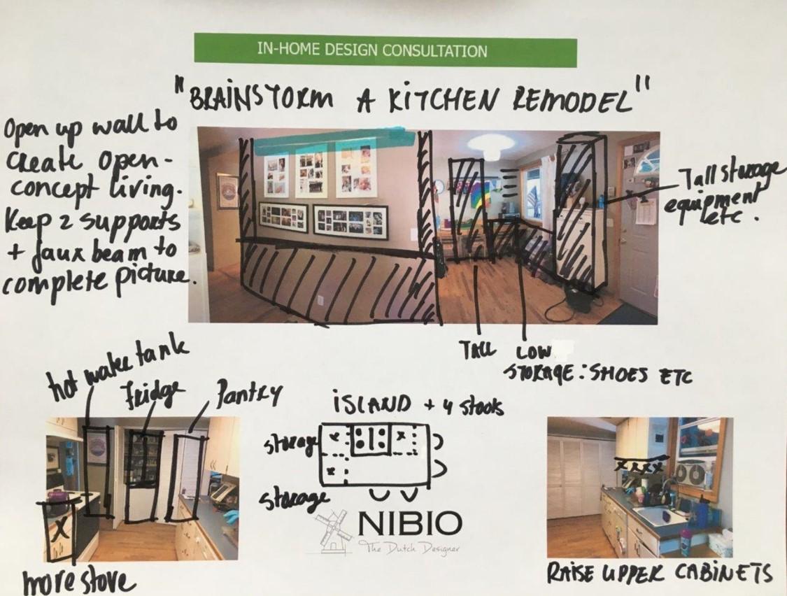 In Home Design Consultation Nibio The Dutch Designer